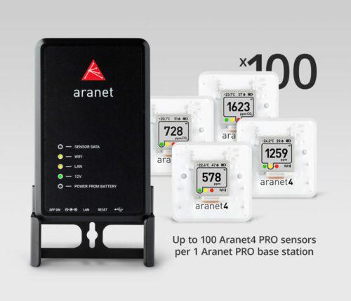 Foto - Applicazione Aranet PRO + Aranet 4 Pro con Aranet 4 PRO