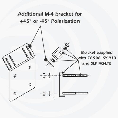 Disegno - Supporto M4 Polarizzazione