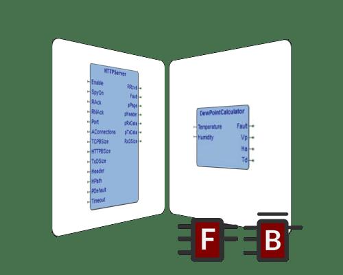Ícone - Funções / Blocos Funcionais