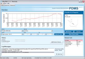Screen - HWg-PDMS
