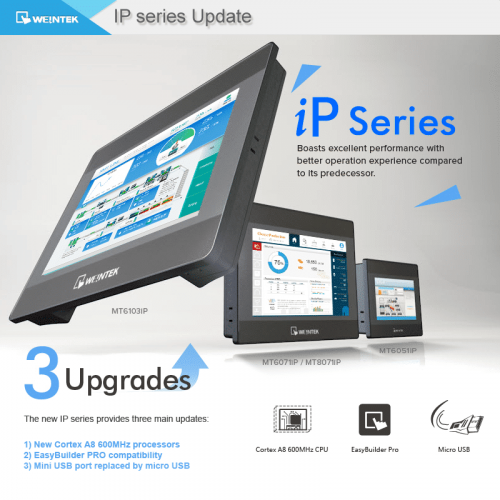 Photo - New IP Series HMIs