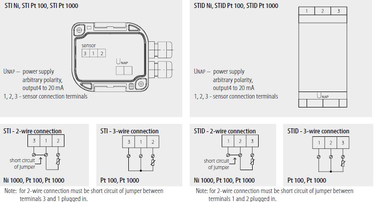 Schema - Connessioni STI-STID
