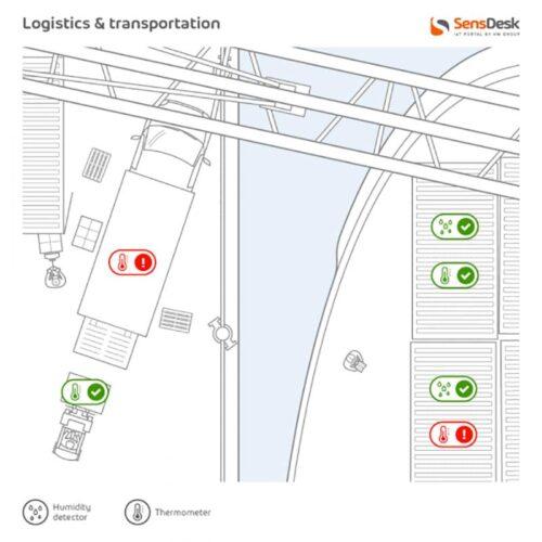 Applicazione - Logistica e Trasporti SensDesk