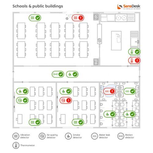 Applicazione - Scuole ed edifici pubblici SensDesk
