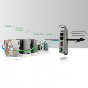 Schema - cMT Application Gateway
