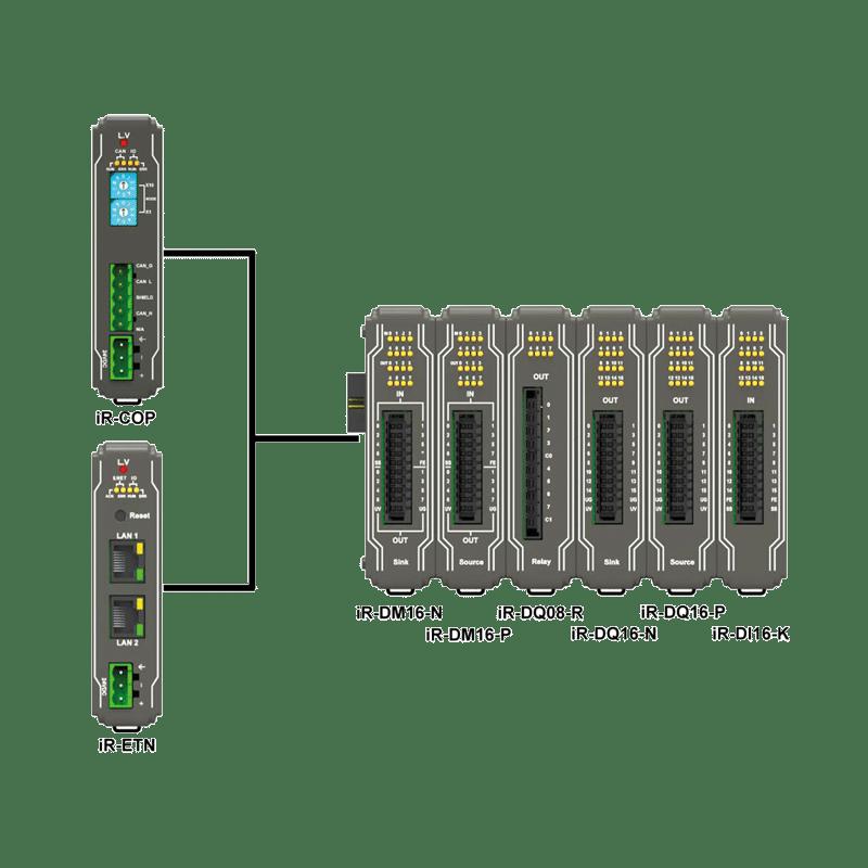 Foto - Architettura moduli I/O remoti serie iR